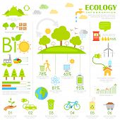 image of dustbin  - illustration of Ecology Infographics chart in flat style - JPG
