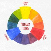 image of color wheel  - Handmade color wheel - JPG