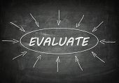 stock photo of performance evaluation  - Evaluate process information concept on black chalkboard - JPG