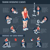 foto of cardio exercise  - Exercise machines infographics set with man figures on training apparatus in sport club vector illustration - JPG
