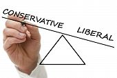 Conservative Versus Liberal
