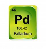 Palladium chemical element with atomic number, symbol and weight