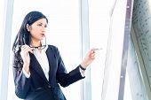 Business woman drawing on flipchart