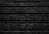 Dark Black Background Texture Of Brick. Close Up poster