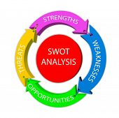 picture of swot analysis  - SWOT analysis illustration - JPG