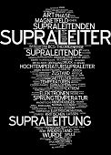 Word Cloud - Superconductors