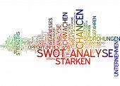 Word Cloud - SWOT Analysis