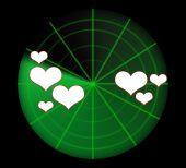 Radar Heart