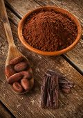 Ingredients For Artisan Chocolate
