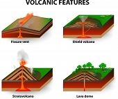 stock photo of magma  - Types of volcano - JPG