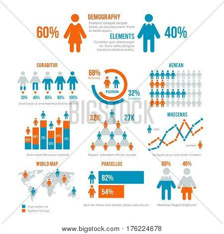 poster of Business statistics graph, demographics population chart, people modern infographic vector elements. Set of elements for demographic infographic, illustration population statistic graph and chart