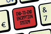 Word Writing Text End To End Encryption System. Business Concept For Method Used For Securing Encryp poster