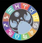 Cancer Zodiac Sign. Aquarius, Libra, Leo, Pisces, Virgo, Capricorn, Sagittarius, Aries, Gemini, Scor poster