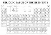 Periodic Table Of The Elements In Black And White With The 4 New Elements Included On November 28, 2 poster