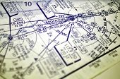 Air Navigation Diagramm