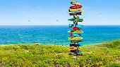 picture of directional  - Funny direction signpost with distance to many different countries - JPG