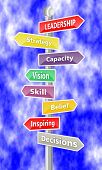 LEADERSHIP wordcloud as road signpost, blue sky and clouds