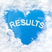 Results Word Cloud Blue Sky Background Only