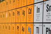 foto of periodic table elements  - The periodic table of elements for chemistry  - JPG