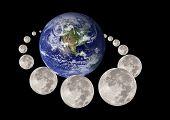 Mond umkreisen