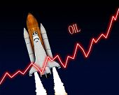 Oil Stock Market
