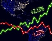 Americas Map Stock Market