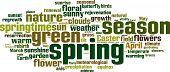 Spring Word Cloud