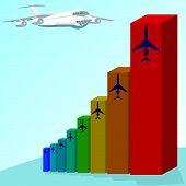 Schedule air services