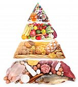 stock photo of food pyramid  - Food Pyramid for a balanced diet - JPG