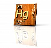 Mercury Form Periodic Table Of Elements - Wood Board