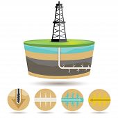picture of hydraulics  - hydraulic fracturing process diagram on white background - JPG
