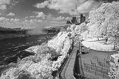 Niagara Falls in the Ontario region