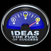 A fuel gauge with the words Ideas The Fuel of Success and the needle pointing to a full light bulb representing that the person or team is sufficiently full of ideas