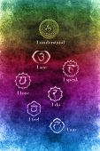 foto of sanskrit  - symbols and meaning of chakra over colorful grunge background - JPG