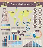 Gas And Oil Industry
