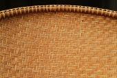 Pattern of basketwork