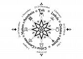 Wheel Of The Year Is An Annual Cycle Of Seasonal Festivals, Observed By Many Modern Pagans. Wiccan C poster
