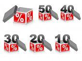 open box discounts