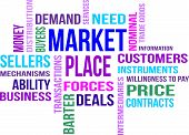 picture of bartering  - A word cloud of Market related items - JPG