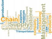 picture of supply chain  - Word cloud tags concept illustration of supply chain management - JPG