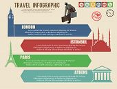 Travel Infographics Web Design