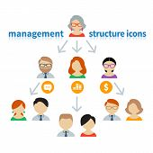 Icons and avatars management