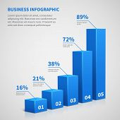 Statistics Business 3d Graph Bar Chart. Vector Infographic With Steps And Options. Chart And Graph,  poster
