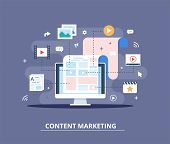 Content Marketing, Blogging And Smm Concept In Flat Design. Web Page Fill Out With Content. Articles poster