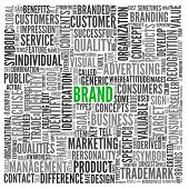 Brand concept in word tag cloud on white poster