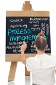 Composite image of businesswoman touching something with hand rear view pointed on black board with german terms about success
