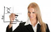 Businesswoman Drawing A Risk-reward Diagram