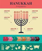 Infographics of famous symbols for the Jewish Holiday Hanukkah . hanukkah in hebrew