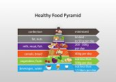Infographics Healthy Eating