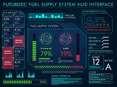 Постер, плакат: Futuristic Fuel Supply System HUD Interface layout Big set of infographic elements Virtual technol